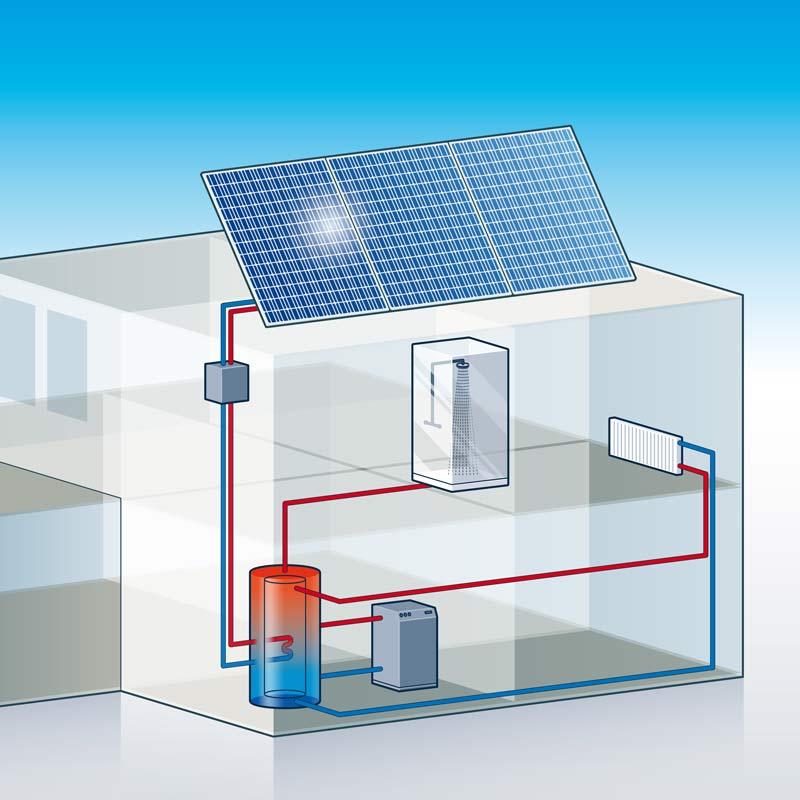Solarthermie - Solarprofi Schmidt GmbH